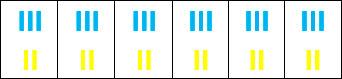 У маленького Лёши есть 18 синих и 12 жёлтых палочек - 6 кучек