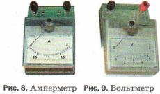 По рисункам 8 и 9 определите цену деления амперметра и вольтметра