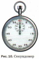 Определите цену деления секундомера