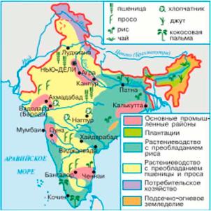 Использование земель в Индии