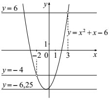 Решение 23 задания ОГЭ 2018 по математике из демоверсии