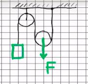Как применить блок для выигрыша в расстоянии