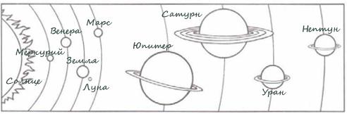 картинки с планетами солнечной системы детям раскраска родственники машут