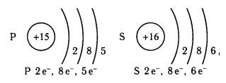 строение атомов фосфора и серы
