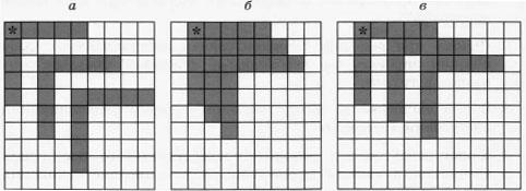 Алгоритм угол для робота