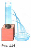Рисунок 114