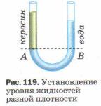 Рисунок 119