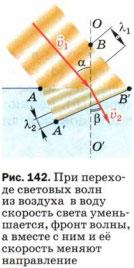 Рисунок 142