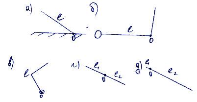Точки  опоры и плечи рычагов, изображённых на рисунке 173