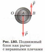 Рисунок 180