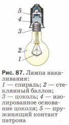 Рисунок 87