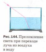 Рисунок 144