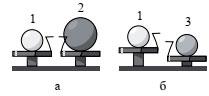 Рисунок Взвешивание шаров