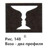 Рисунок 148 Б